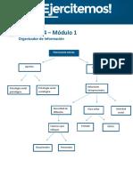 API 1 de Psicologia Social UES21