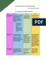 Muñoz_Dina_Actividad_No.2.docx