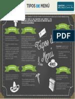 tipos de menu.pdf