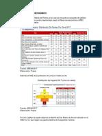 Formulacion Y Evaluacion de EDifcio en San Martin de Porres