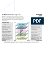 The Elements of User Experience a Basic Duality