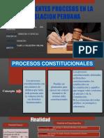 procesos esquemas
