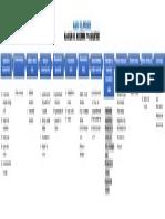 P AMEF. Mapeo de Proceso