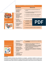Míasara Patricia Molina Colocho Cuadro Comparativo Modelos Educativos