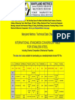 Stainless steel grade table.pdf