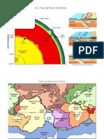 Placas Tectonicas Prim