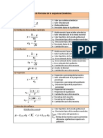 Hoja de Fórmulas de La Asignatura Estadística 1