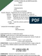 Caracteristicas y Estructuras de Las Particulas Del Suelo