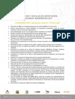 Categorías y Aportaciones Adherentes 2017