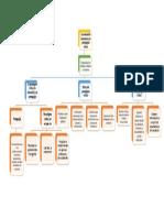 Mapa Conceptual-paradigma Critico