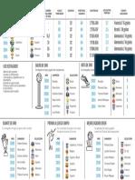 Cifras de los premios de los mundiales