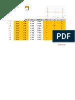 1 PLANTILLA ANALISIS ESTRUCTURAL  FLEXION.xlsx
