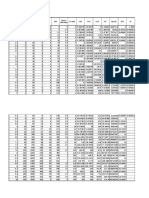 Data Tanah Jembatan Ofi Himbo(Autorecovered) - Copy