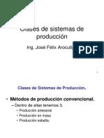 6clases de Sistemas de Producción