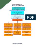 22683297-CARTA-ORGANISASI-UNIT-DISIPLIN.doc