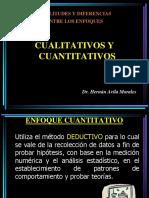 Enfoques Cualitativos y Cuantitativos 2016