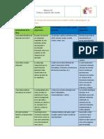o M4S3 Analisistextoliterario (1)