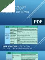 PLAN DE MANEJO DE RESIDUOS SOLIDOS.pptx
