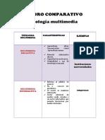 cuadrocomparativotipologiamultimedia-110409120024-phpapp01