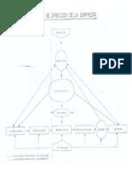 26.- El proceso de dirección de la empresa