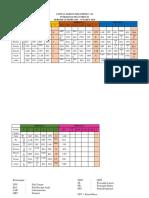 Jadwal Harian Kelompok c26