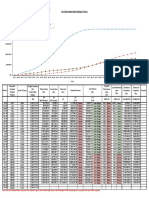 Earn Value Analaysis Report-& Progress Report(Package- 2 Project).pdf