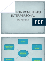 30722549 Kemahiran Komunikasi Interpersonal