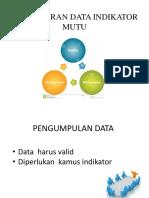 Pengukuran Data Indikator Mutu