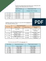 Dosis Dan Aturan Pakai FDC Disesuaikan Dengan Berat Badan Pasien