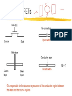 Layout StickDiagrams