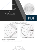 Carta de Smith Aplicacoes Aula