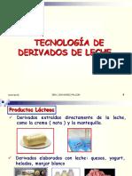 CLASE 12  Tecnología  derivados de leche.ppt