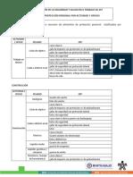 ELEMENTOSDEPROTECCION.pdf