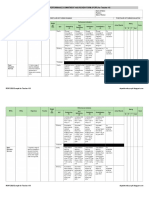 IPCRF 2018-2019 Sample for Teacher I-III