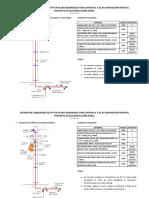 Conexiones de Spt en Acero Inoxidable 7.62 Kv