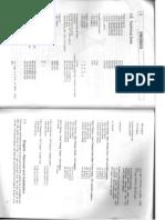 RX290 ssangyong Service Manual
