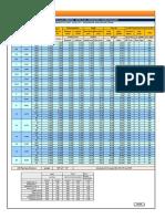AB09 Tubos de Avo Carbono ASTM a 53–Dimensões e Especificações Tecem