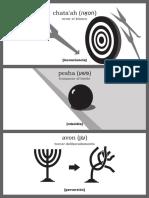 3 conceptos JUDIOS de pecado.pdf