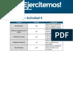 API N° 4 ECONOMIA