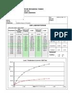 01. Proctor and Cbr Lab 28 Kn (2)