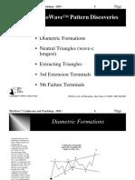 neo-wave-patterns.pdf