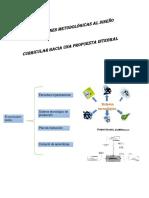 Aproximaciones Metodológicas Al Diseño Curricular Hacia Una Propuesta Integral-1[78570]