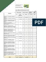 situatia-proiectelor-depuse-02.10.2015-PNDR-2014-2020 (1)