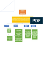 teorias desarrollo organizacional.docx