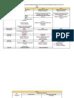 RTOT RPMS Program Matrix 3 Days for Posting