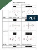Analitička geometrija