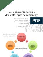 1. Envejecimiento Normal y Diferentes Tipos de Demencia