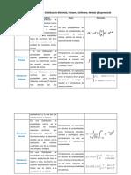 Comparando distribuciones