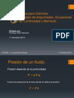 Libro ecuacione arquimides bernoulli.pdf