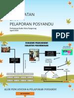 Pencatatan Dan Pelaporan Posyandu_2018